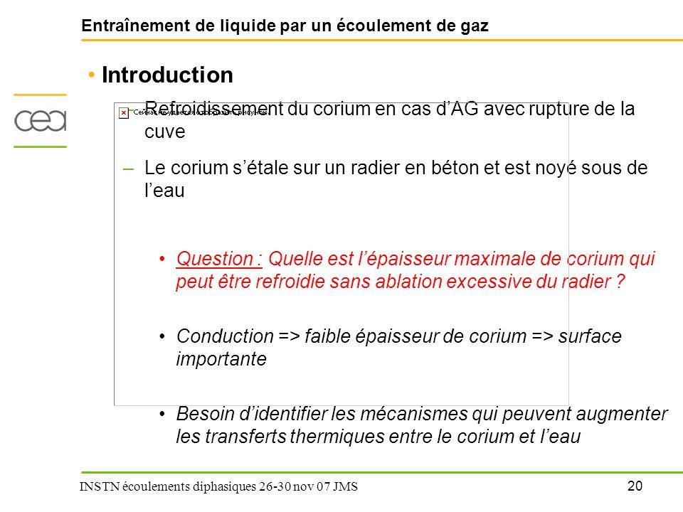 20 INSTN écoulements diphasiques 26-30 nov 07 JMS Entraînement de liquide par un écoulement de gaz Introduction –Refroidissement du corium en cas d'AG