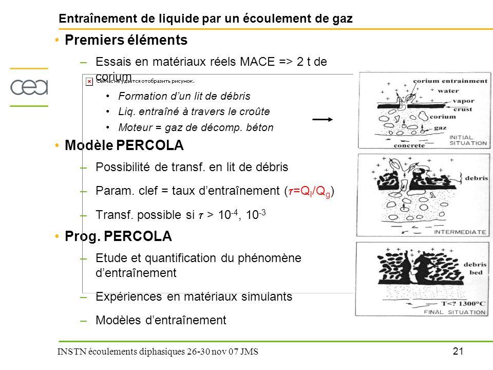 21 INSTN écoulements diphasiques 26-30 nov 07 JMS Entraînement de liquide par un écoulement de gaz Premiers éléments –Essais en matériaux réels MACE =