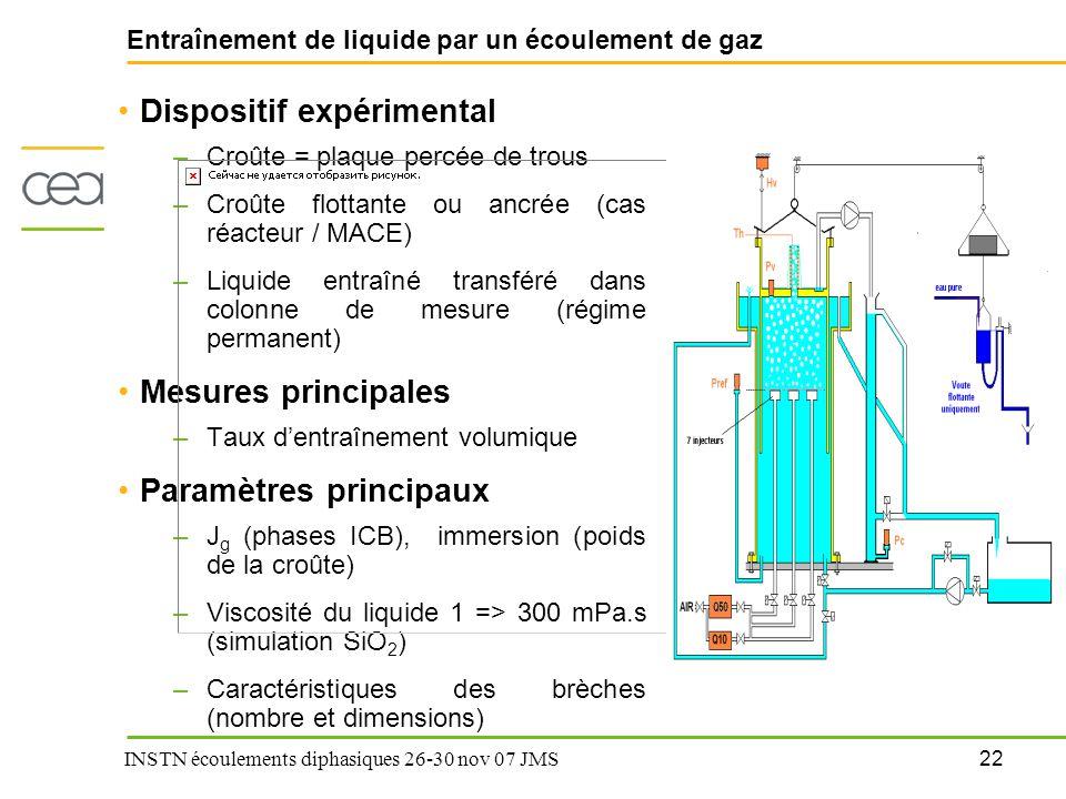 22 INSTN écoulements diphasiques 26-30 nov 07 JMS Entraînement de liquide par un écoulement de gaz Dispositif expérimental –Croûte = plaque percée de