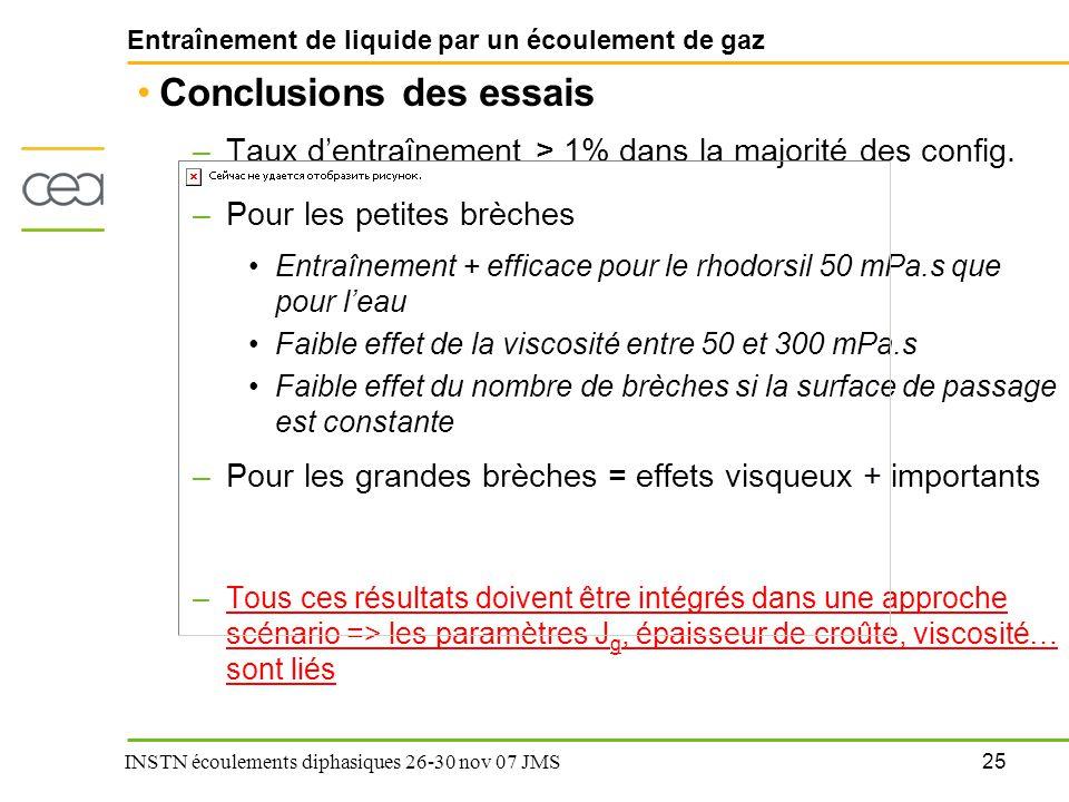 25 INSTN écoulements diphasiques 26-30 nov 07 JMS Entraînement de liquide par un écoulement de gaz Conclusions des essais –Taux d'entraînement > 1% da