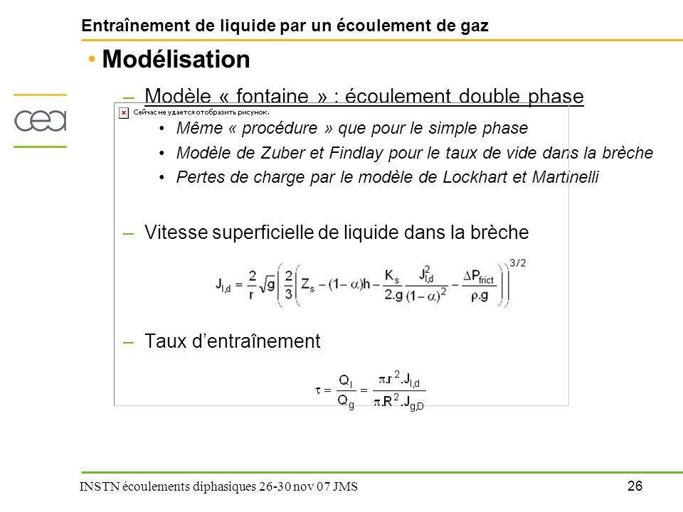 26 INSTN écoulements diphasiques 26-30 nov 07 JMS Entraînement de liquide par un écoulement de gaz Modélisation –Modèle « fontaine » : écoulement doub