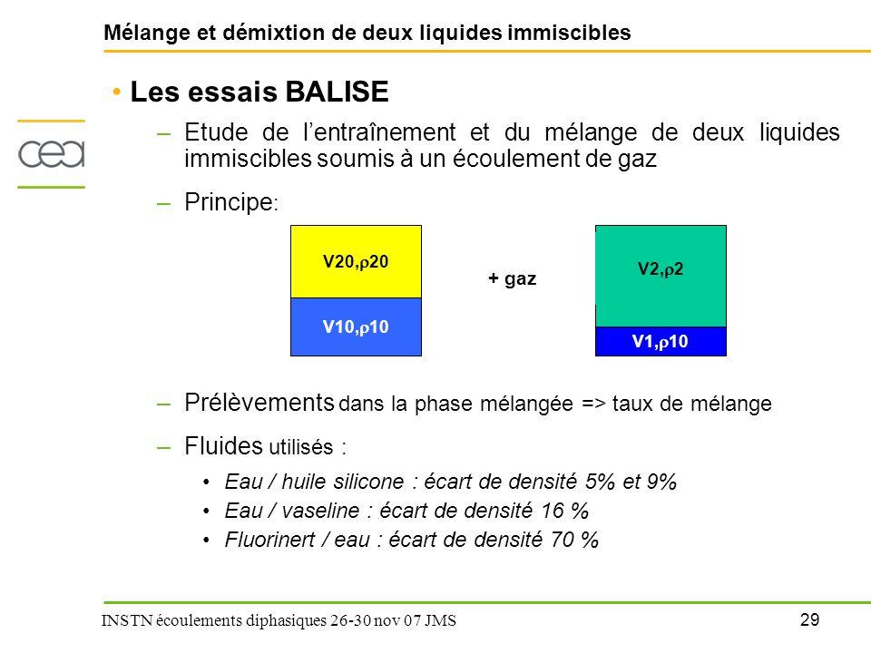 29 INSTN écoulements diphasiques 26-30 nov 07 JMS Mélange et démixtion de deux liquides immiscibles Les essais BALISE –Etude de l'entraînement et du m
