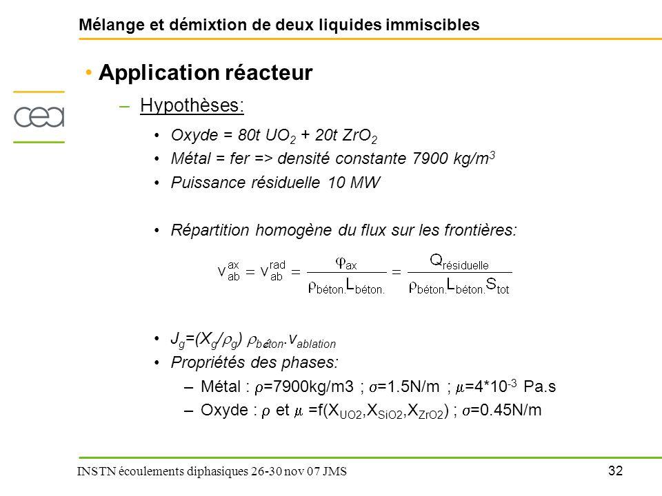 32 INSTN écoulements diphasiques 26-30 nov 07 JMS Mélange et démixtion de deux liquides immiscibles Application réacteur –Hypothèses: Oxyde = 80t UO 2