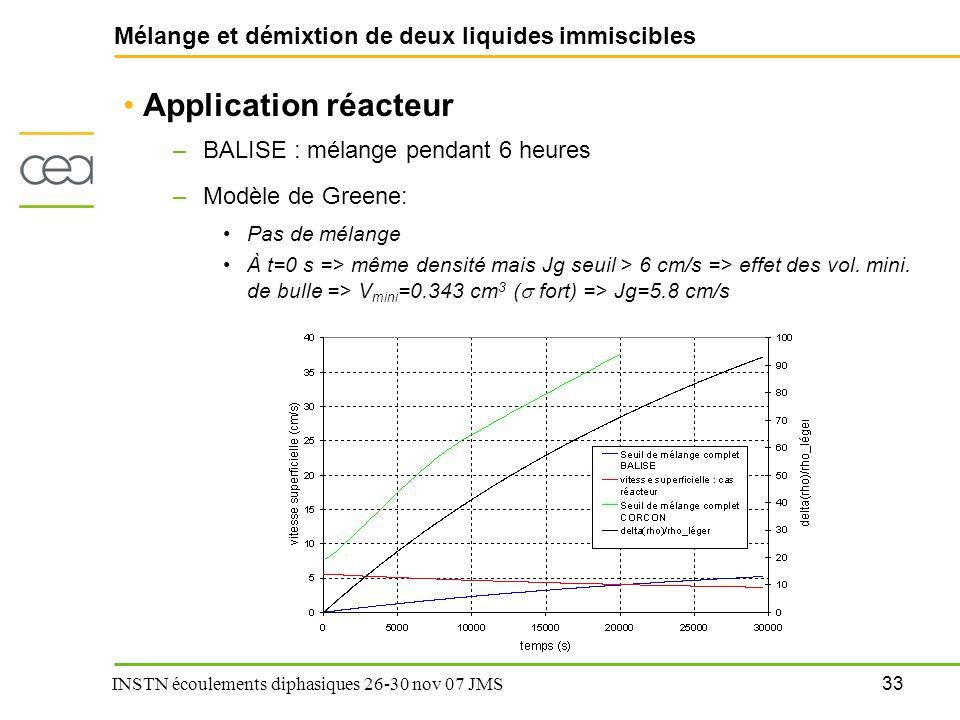 33 INSTN écoulements diphasiques 26-30 nov 07 JMS Mélange et démixtion de deux liquides immiscibles Application réacteur –BALISE : mélange pendant 6 h