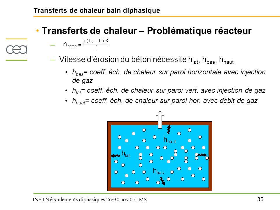 35 INSTN écoulements diphasiques 26-30 nov 07 JMS Transferts de chaleur bain diphasique Transferts de chaleur – Problématique réacteur – –Vitesse d'ér