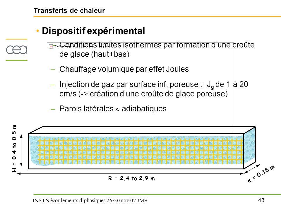 43 INSTN écoulements diphasiques 26-30 nov 07 JMS Transferts de chaleur Dispositif expérimental –Conditions limites isothermes par formation d'une cro