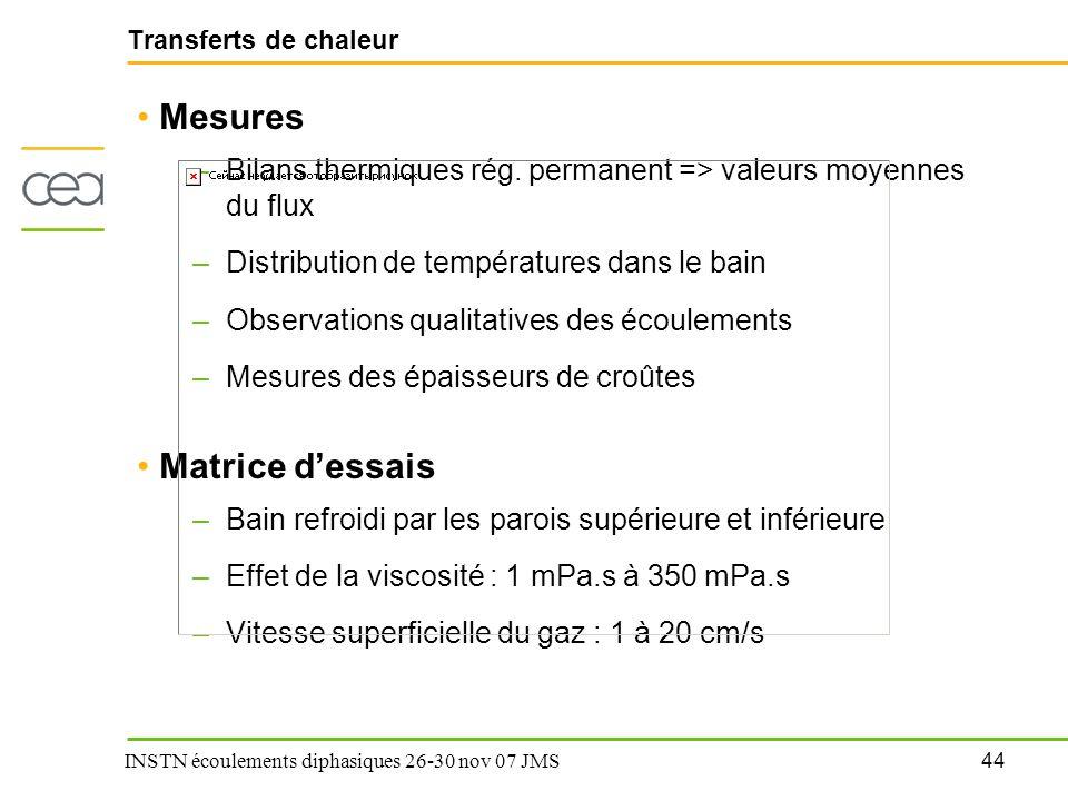 44 INSTN écoulements diphasiques 26-30 nov 07 JMS Transferts de chaleur Mesures –Bilans thermiques rég. permanent => valeurs moyennes du flux –Distrib