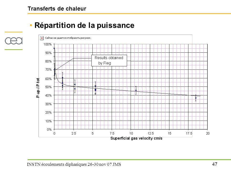 47 INSTN écoulements diphasiques 26-30 nov 07 JMS Transferts de chaleur Répartition de la puissance
