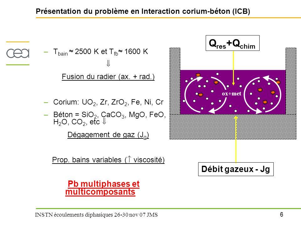 17 INSTN écoulements diphasiques 26-30 nov 07 JMS Solid fraction effect on viscosity Experiment - models comparison Résultats expérimentaux: viscosité en fonction de la fraction volumique solide calculée Modèle théoriques, effet de la fraction solide –Einstein, Thomas, Stedman Incidence sur les propriétés physiques: la viscosité