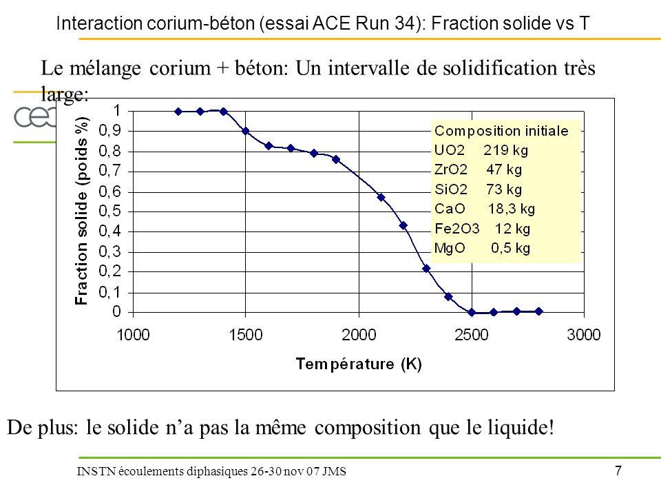 18 INSTN écoulements diphasiques 26-30 nov 07 JMS Comparison with Battelle results modèle : –Explique pourquoi la viscosité décroît quand la concentration corium augmente: effet des oxydes de fer Incidence sur les propriétés physiques: viscosité