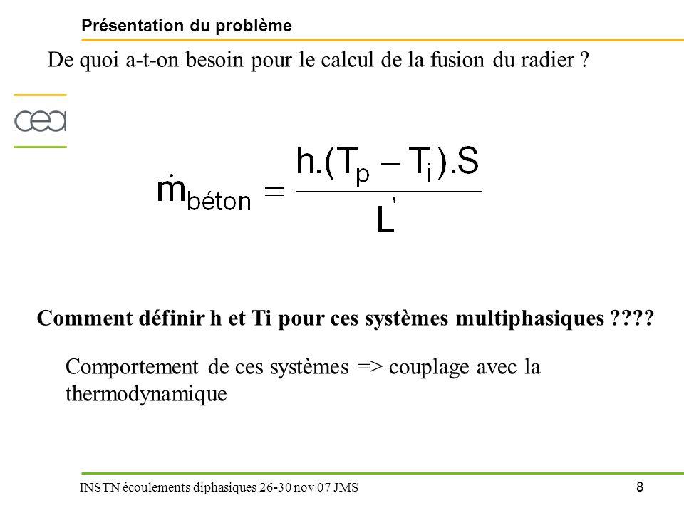 29 INSTN écoulements diphasiques 26-30 nov 07 JMS Mélange et démixtion de deux liquides immiscibles Les essais BALISE –Etude de l'entraînement et du mélange de deux liquides immiscibles soumis à un écoulement de gaz –Principe : –Prélèvements dans la phase mélangée => taux de mélange –Fluides utilisés : Eau / huile silicone : écart de densité 5% et 9% Eau / vaseline : écart de densité 16 % Fluorinert / eau : écart de densité 70 % V10,  10 V20,  20 V1,  10 + gaz V2,  2