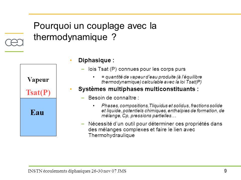 9 INSTN écoulements diphasiques 26-30 nov 07 JMS Pourquoi un couplage avec la thermodynamique ? Diphasique : –lois Tsat (P) connues pour les corps pur