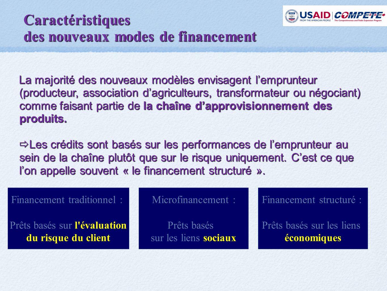La majorité des nouveaux modèles envisagent l'emprunteur (producteur, association d'agriculteurs, transformateur ou négociant) comme faisant partie de la chaîne d'approvisionnement des produits.