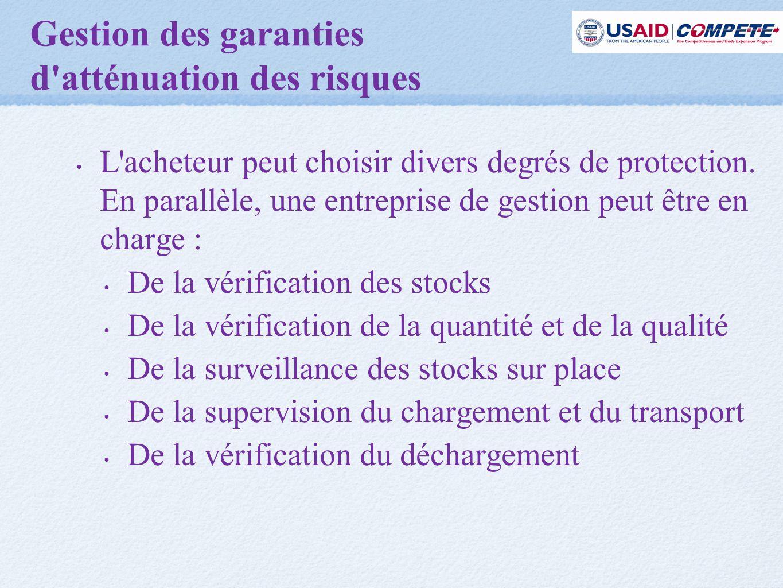 Gestion des garanties d atténuation des risques L acheteur peut choisir divers degrés de protection.