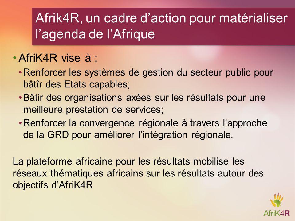 Principaux piliers d'AfriK4R Croissance forte et inclusive Convergence macro- économique Facilitation du Commerce Environnement des Affaires Inclusion Sociale Adaptation au changement Climatique