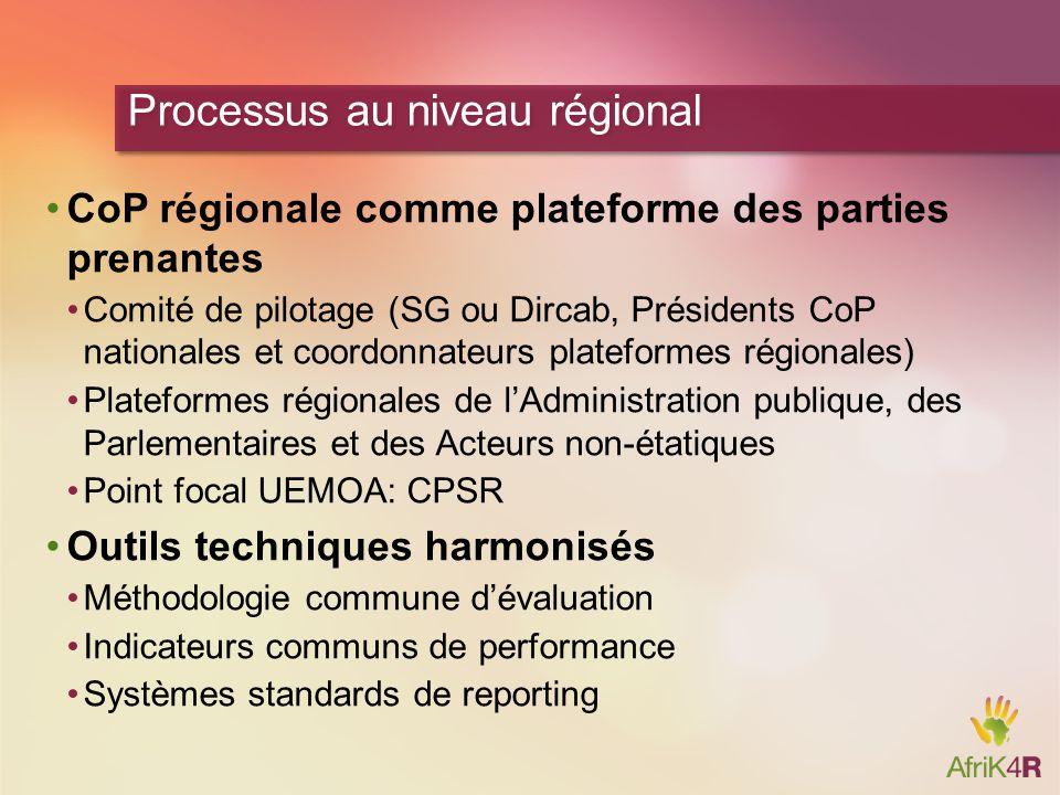 Espaces de dialogue et de renforcement des capacités Réunions d'examen par les pairs et de partage des pratiques Des forums africains sur la GRD et l'intégration régionale Formations de coaches Ateliers nationaux et régionaux de formation des acteurs Plateforme de partage de connaissances et de bonne pratiques 21 Processus au niveau régional