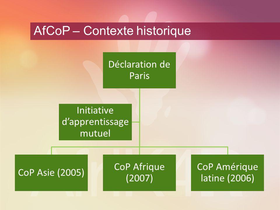 AfCoP comme plate-forme d échange d expériences et de connaissances entre des praticiens qui cherchent à développer et à étendre leur capacité à gérer pour les résultats du développement.