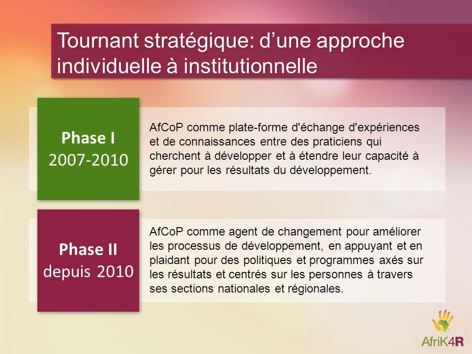 AfCoP: Coalition de leaders africains pour les résultats de développement