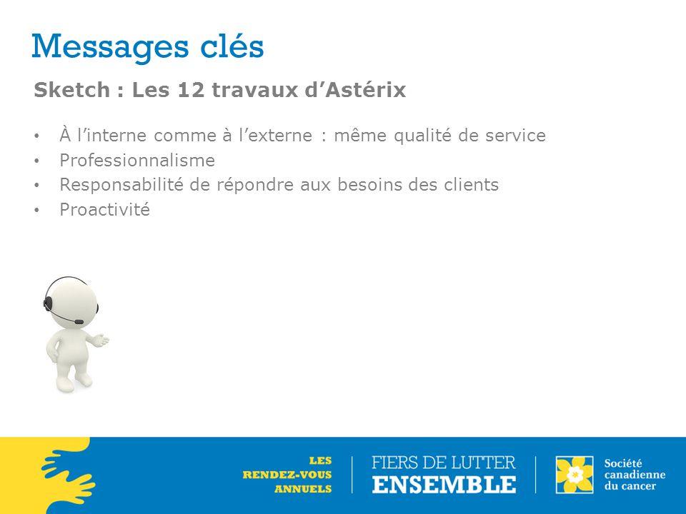 Messages clés Sketch : Les 12 travaux d'Astérix À l'interne comme à l'externe : même qualité de service Professionnalisme Responsabilité de répondre a