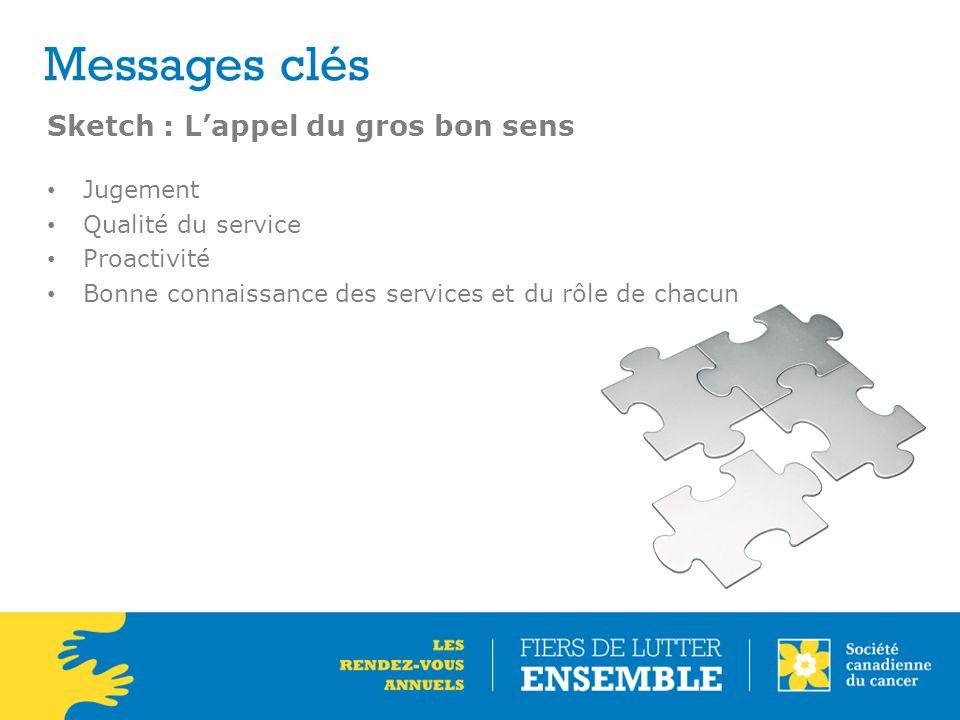 Messages clés Sketch : L'appel du gros bon sens Jugement Qualité du service Proactivité Bonne connaissance des services et du rôle de chacun
