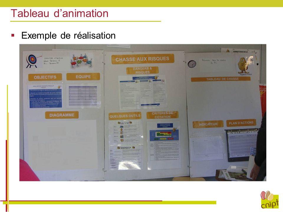  Exemple de réalisation Tableau d'animation