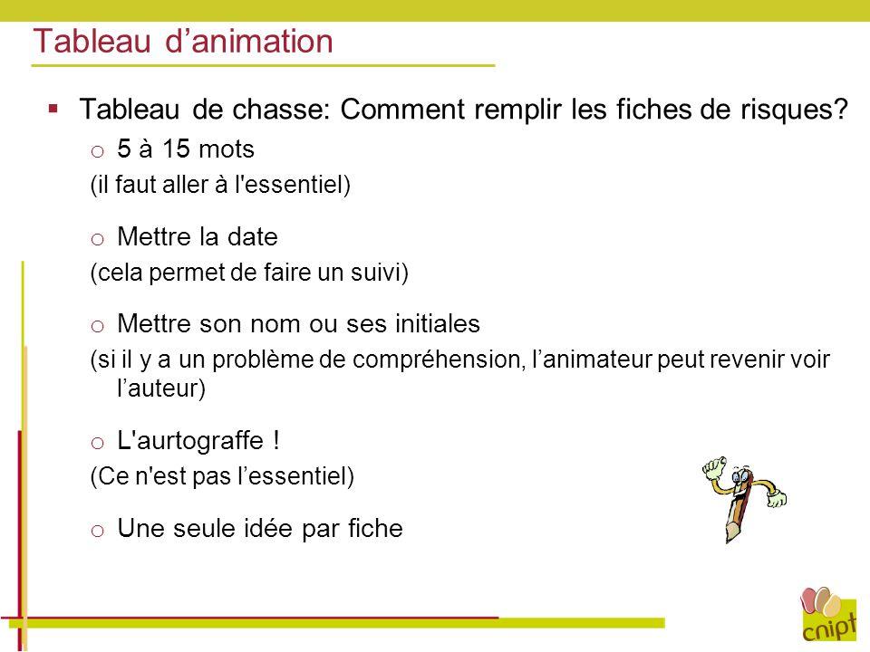 Tableau d'animation  Tableau de chasse: Comment remplir les fiches de risques? o 5 à 15 mots (il faut aller à l'essentiel) o Mettre la date (cela per