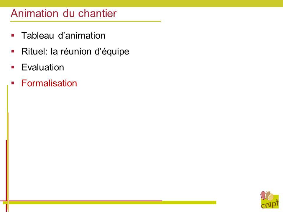 Animation du chantier  Tableau d'animation  Rituel: la réunion d'équipe  Evaluation  Formalisation