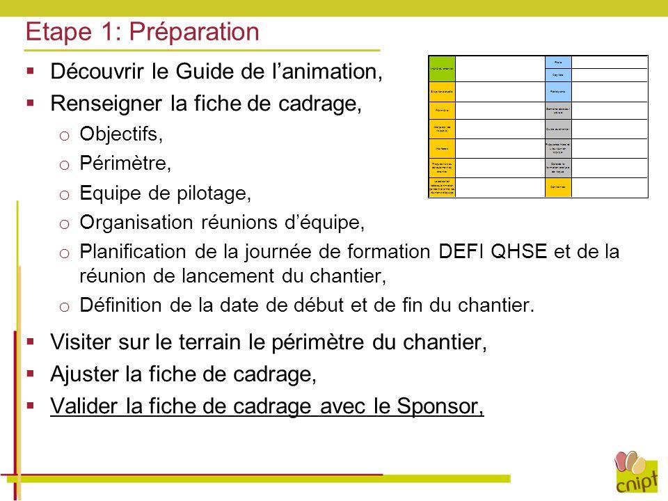 Etape 1: Préparation  Découvrir le Guide de l'animation,  Renseigner la fiche de cadrage, o Objectifs, o Périmètre, o Equipe de pilotage, o Organisa
