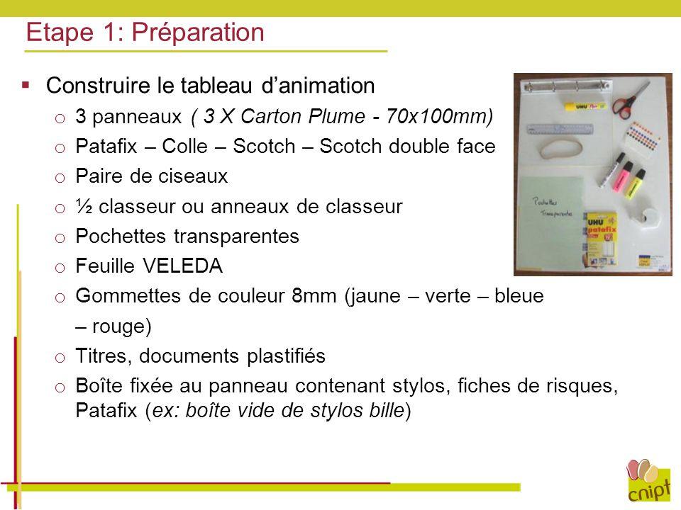 Etape 1: Préparation  Construire le tableau d'animation o 3 panneaux ( 3 X Carton Plume - 70x100mm) o Patafix – Colle – Scotch – Scotch double face o