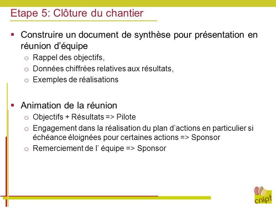 Etape 5: Clôture du chantier  Construire un document de synthèse pour présentation en réunion d'équipe o Rappel des objectifs, o Données chiffrées re