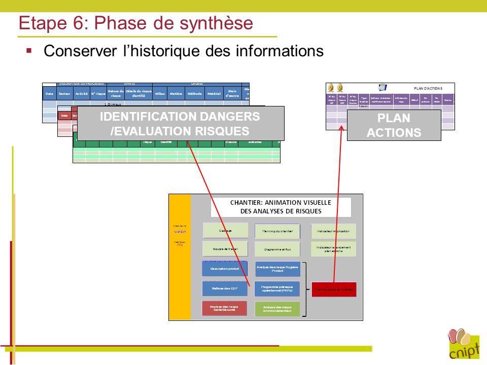 Etape 6: Phase de synthèse  Conserver l'historique des informations PLAN ACTIONS IDENTIFICATION DANGERS /EVALUATION RISQUES