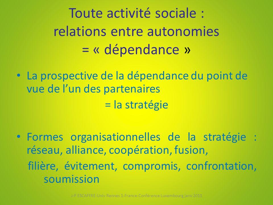 Toute activité sociale : relations entre autonomies = « dépendance » La prospective de la dépendance du point de vue de l'un des partenaires = la stra