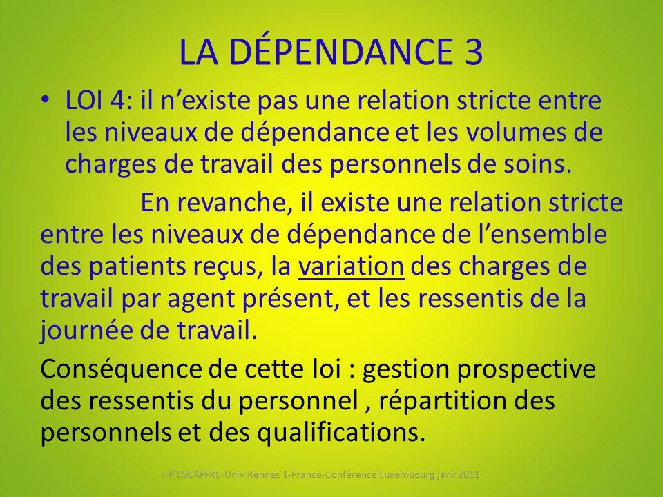 LA DÉPENDANCE 3 LOI 4: il n'existe pas une relation stricte entre les niveaux de dépendance et les volumes de charges de travail des personnels de soins.