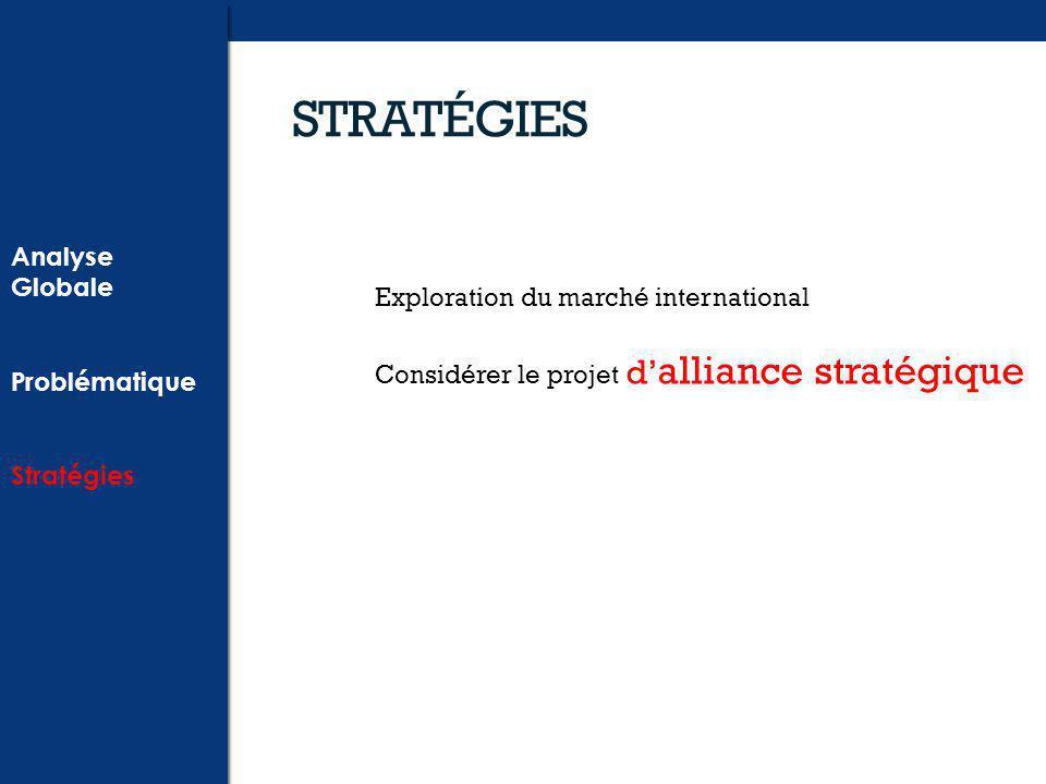 STRATÉGIES Analyse Globale Problématique Stratégies Analyse Globale Problématique Stratégies Exploration du marché international Considérer le projet d' alliance stratégique