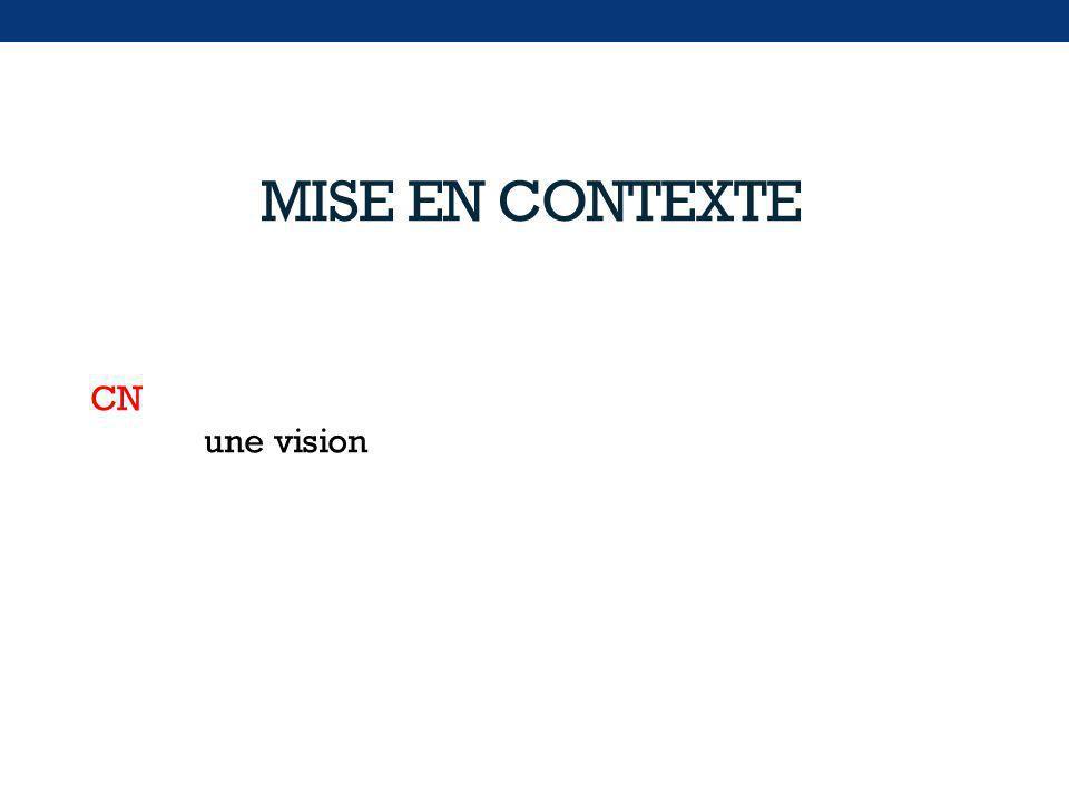MISE EN CONTEXTE CN une vision Augmenter le chiffre d'affaire/profit