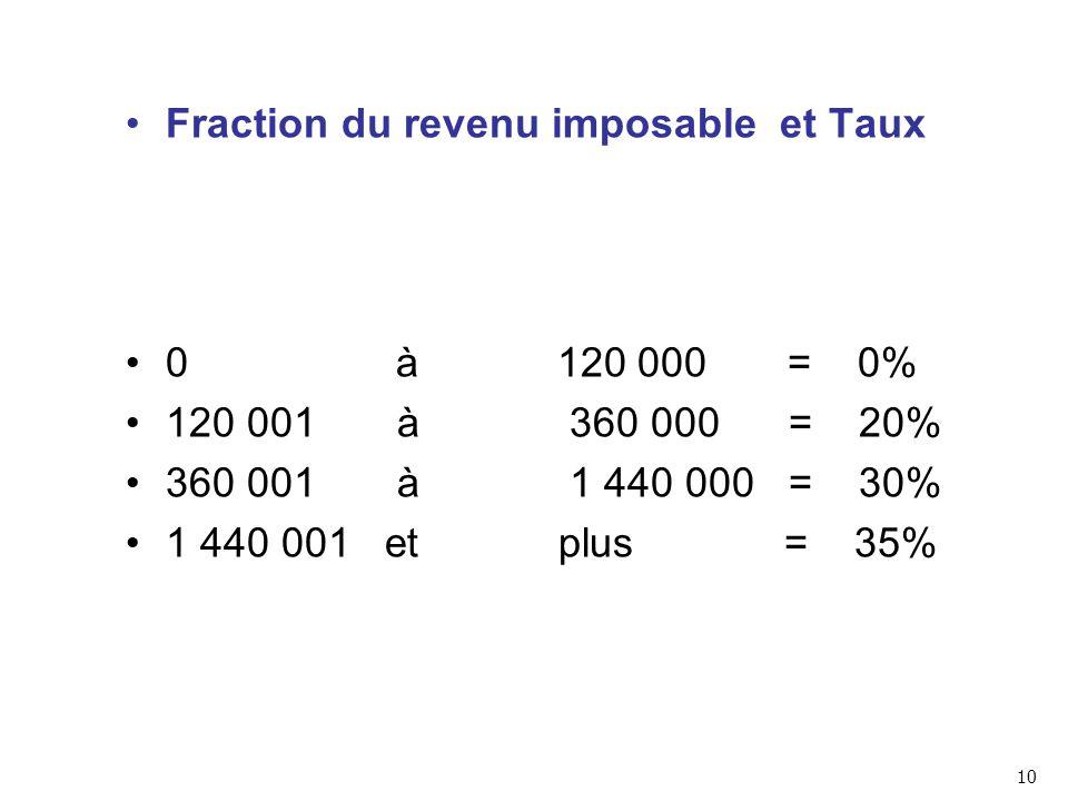 Fraction du revenu imposable et Taux 0 à 120 000 = 0% 120 001 à 360 000 = 20% 360 001 à 1 440 000 = 30% 1 440 001 et plus = 35% 10