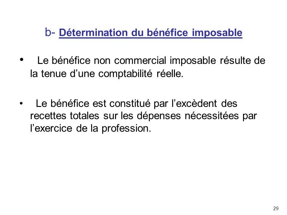 b- Détermination du bénéfice imposable Le bénéfice non commercial imposable résulte de la tenue d'une comptabilité réelle.