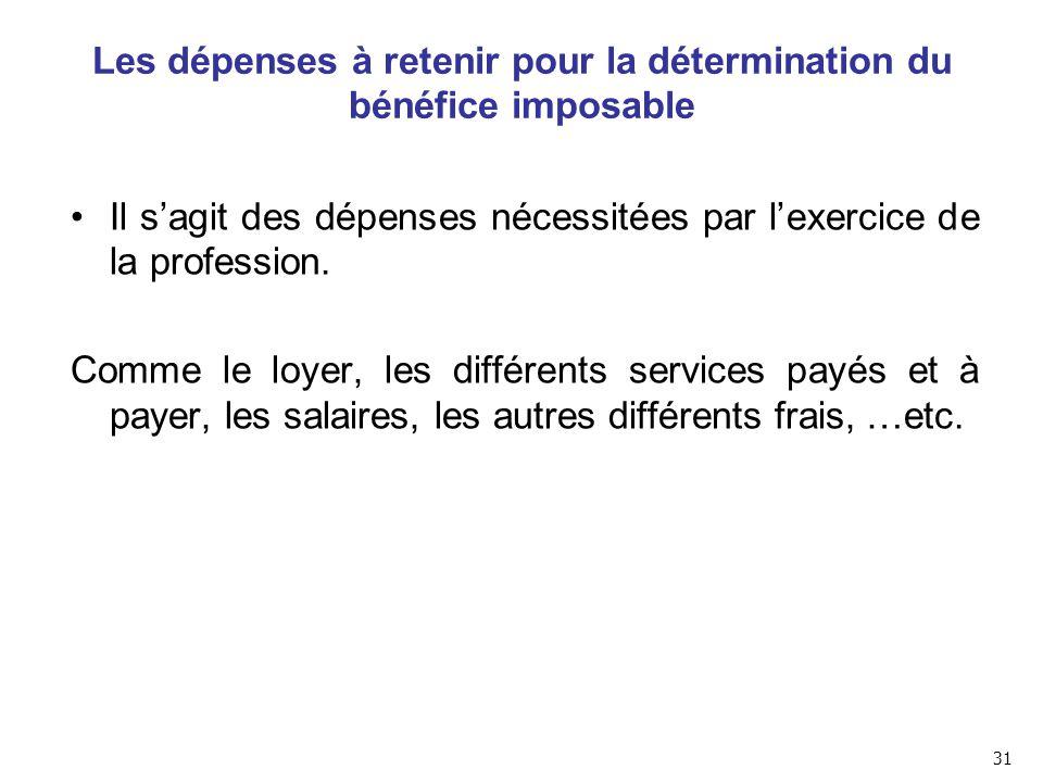 Les dépenses à retenir pour la détermination du bénéfice imposable Il s'agit des dépenses nécessitées par l'exercice de la profession.