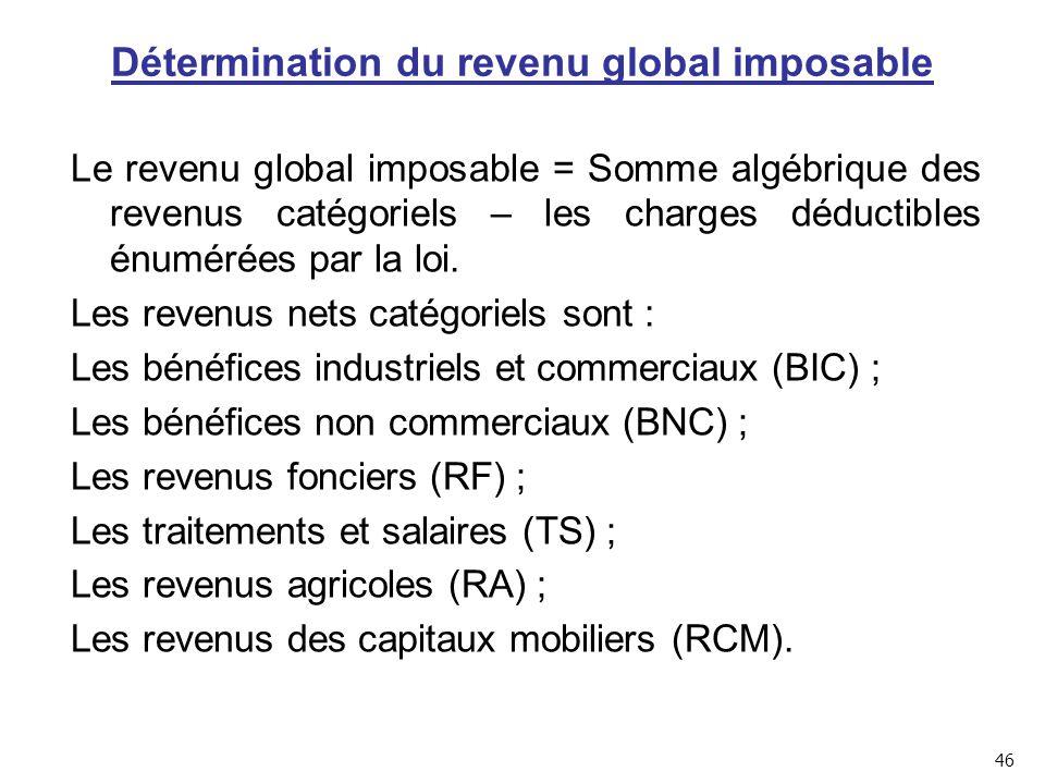 Détermination du revenu global imposable Le revenu global imposable = Somme algébrique des revenus catégoriels – les charges déductibles énumérées par la loi.