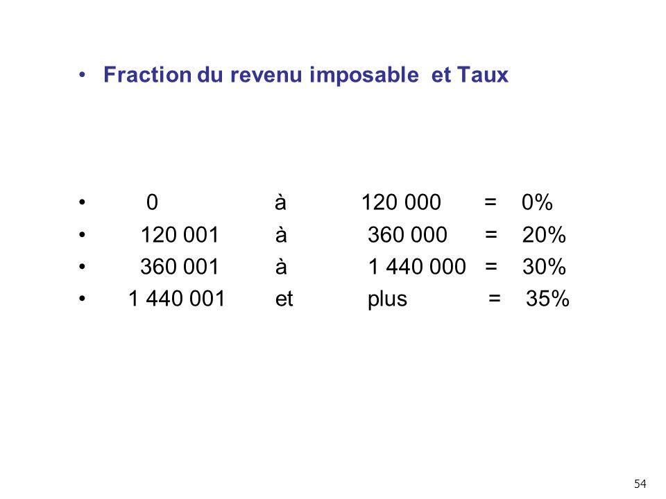Fraction du revenu imposable et Taux 0 à 120 000 = 0% 120 001 à 360 000 = 20% 360 001 à 1 440 000 = 30% 1 440 001 et plus = 35% 54