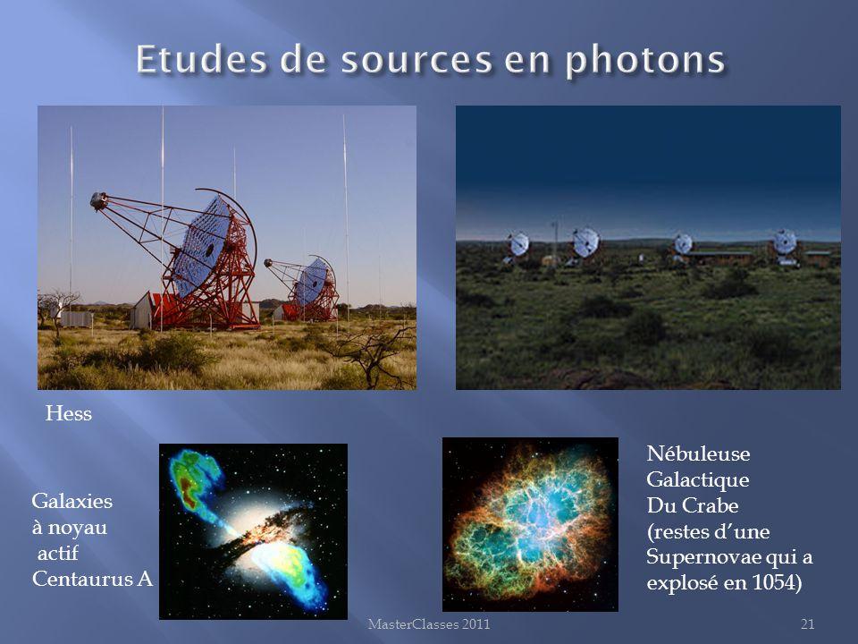MasterClasses 201121 Nébuleuse Galactique Du Crabe (restes d'une Supernovae qui a explosé en 1054) Galaxies à noyau actif Centaurus A Hess