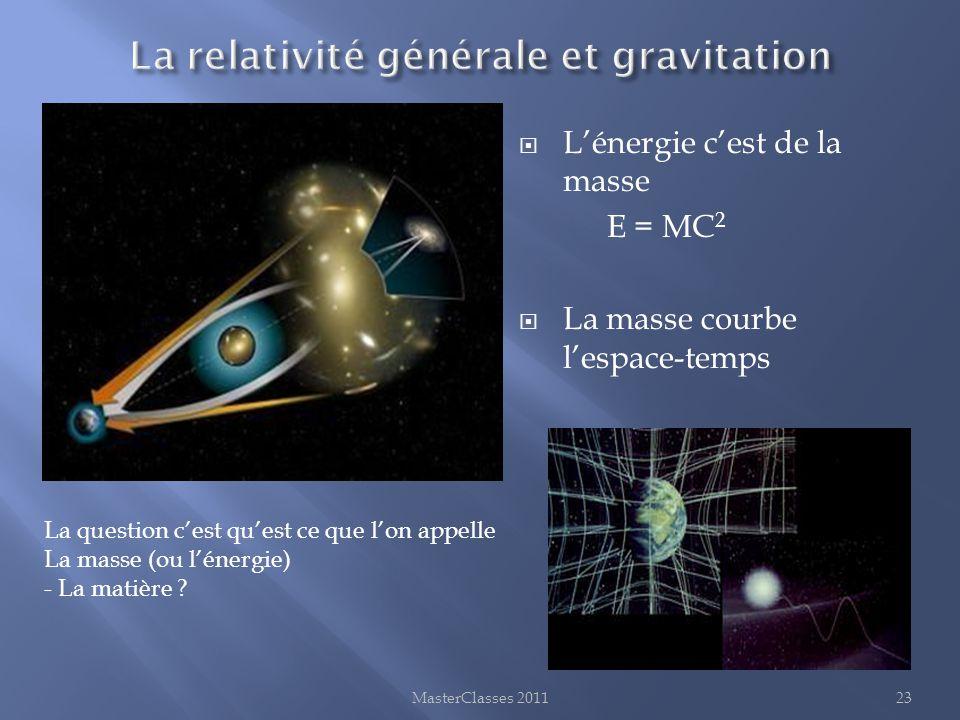  L'énergie c'est de la masse E = MC 2  La masse courbe l'espace-temps MasterClasses 201123 La question c'est qu'est ce que l'on appelle La masse (ou