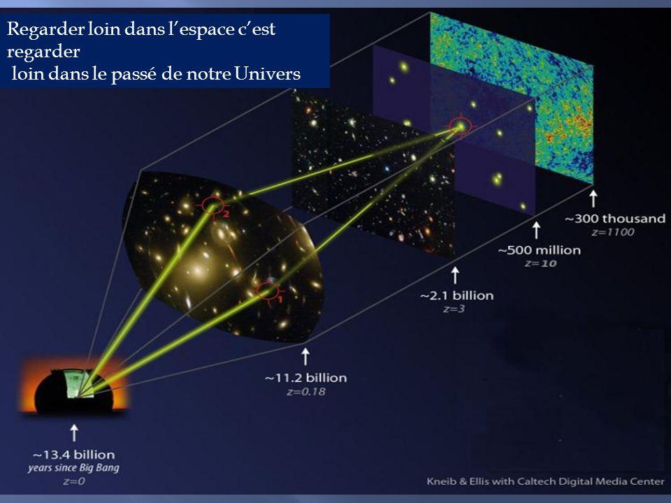 MasterClasses 201125 Regarder loin dans l'espace c'est regarder loin dans le passé de notre Univers