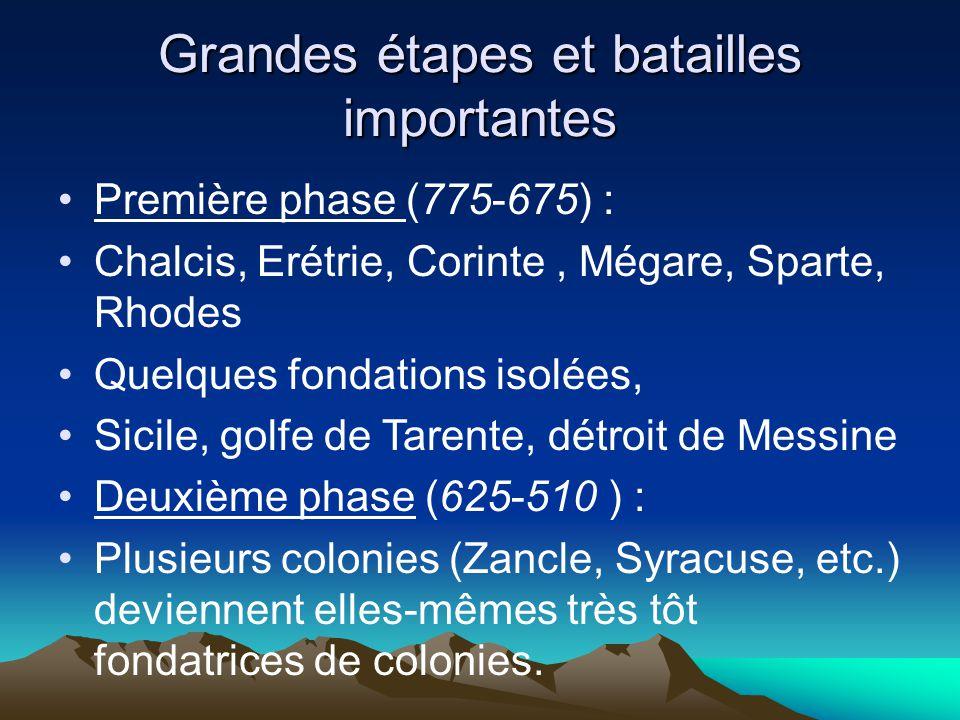 Grandes étapes et batailles importantes Première phase (775-675) : Chalcis, Erétrie, Corinte, Mégare, Sparte, Rhodes Quelques fondations isolées, Sici