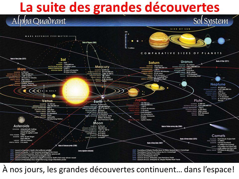 La suite des grandes découvertes À nos jours, les grandes découvertes continuent… dans l'espace!