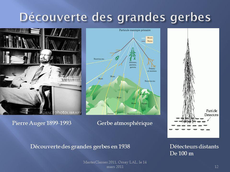 MasterClasses 2011, Orsay LAL, le 14 mars 201112 Pierre Auger 1899-1993 Détecteurs distants De 100 m Gerbe atmosphérique Découverte des grandes gerbes en 1938