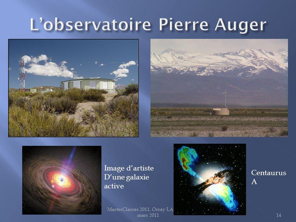 MasterClasses 2011, Orsay LAL, le 14 mars 201114 Centaurus A Image d'artiste D'une galaxie active