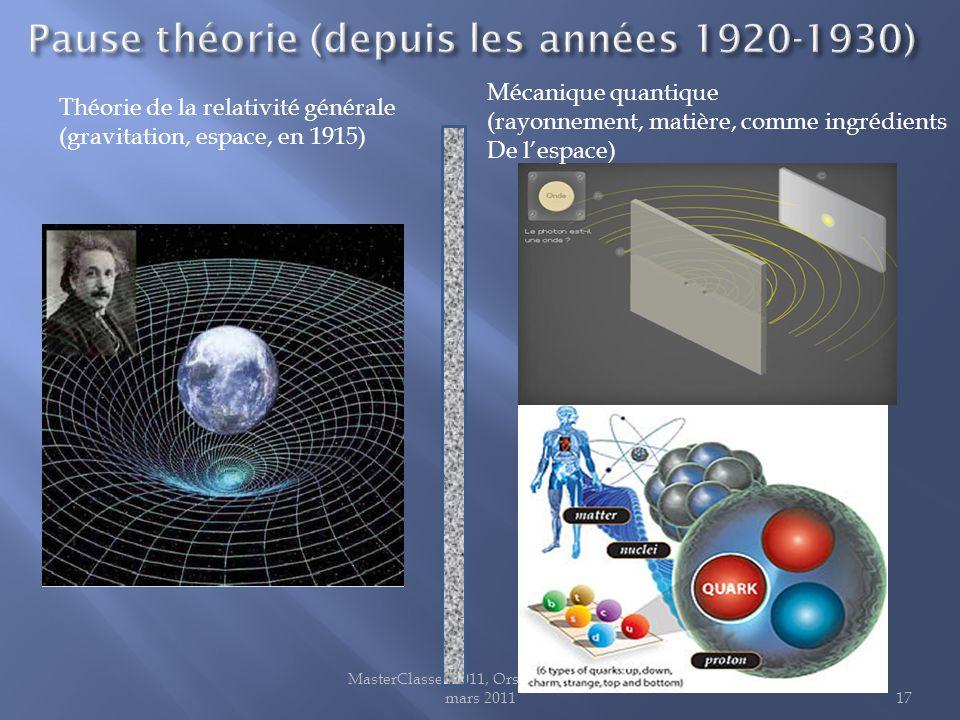 MasterClasses 2011, Orsay LAL, le 14 mars 201117 Théorie de la relativité générale (gravitation, espace, en 1915) Mécanique quantique (rayonnement, matière, comme ingrédients De l'espace)