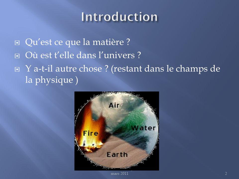 MasterClasses 2011, Orsay LAL, le 14 mars 201123 La matière étudiée dans nos laboratoire Ne constitue de 4% de la masse de l'univers Aujourd'hui, une nouvelle forme de constituant d'origine inconnue appelé matière noire domine et accélère l'expansion l'univers
