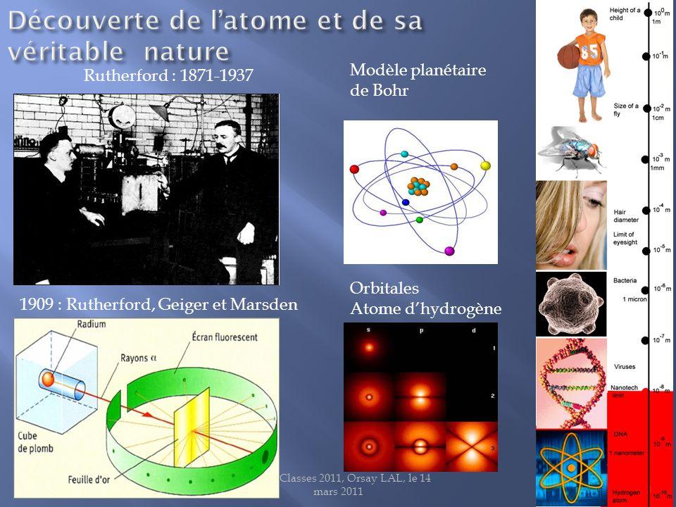 MasterClasses 2011, Orsay LAL, le 14 mars 20116 Rutherford : 1871-1937 Modèle planétaire de Bohr Orbitales Atome d'hydrogène 1909 : Rutherford, Geiger et Marsden